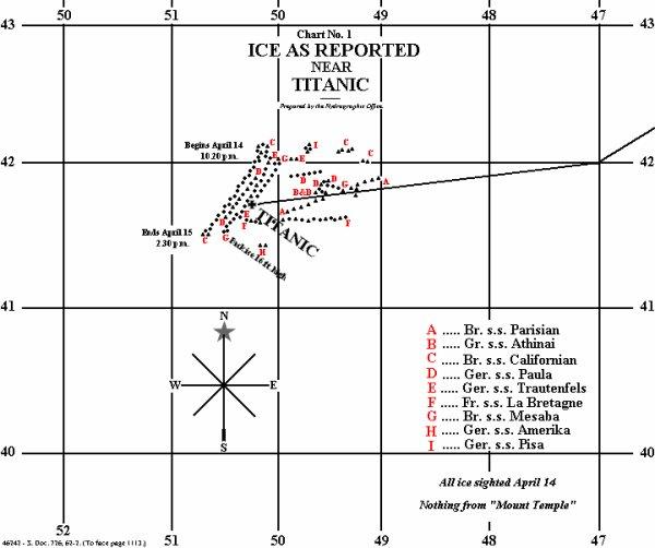 Les avis d'icebergs reçu par le Titanic