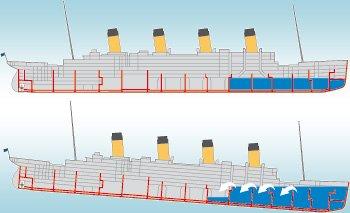 Les conséquences possibles du naufrage