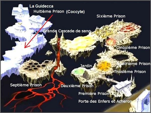 Saint Seiya La Suite (présentation et introduction)