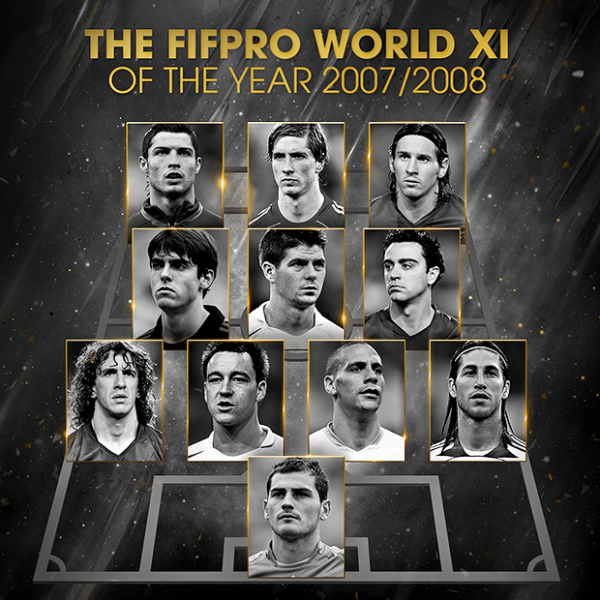 FIFPro World XI (2006-2010)