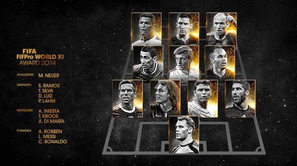 FIFPro World XI (2011-2015)