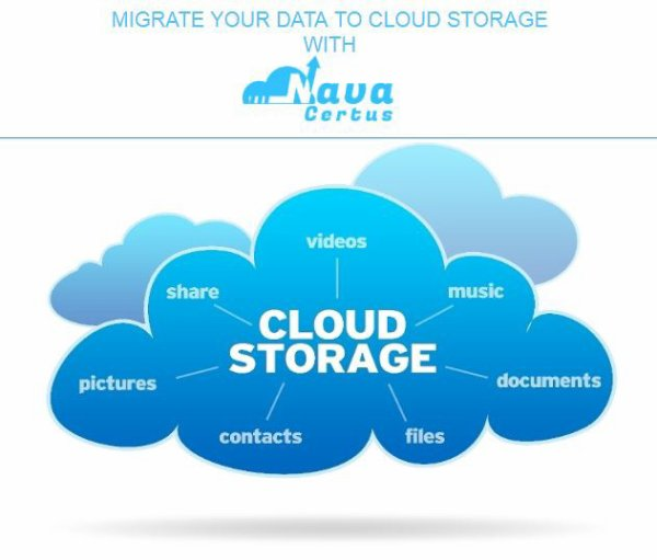 Cloud Storage Migration and Security Products