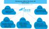Nava Certus: Data Migration