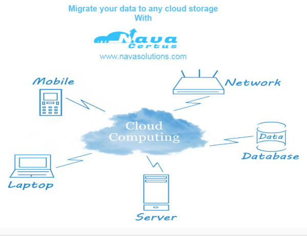 Nava Certus is a cloud migration solution