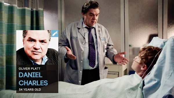 #PERSONNAGE / CHICAGO MED – DANIEL CHARLES.