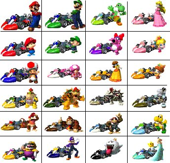 mario kart wii personnages blog de iosor du 13. Black Bedroom Furniture Sets. Home Design Ideas