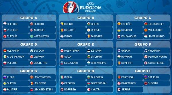 Le tirage final de l'Euro 2016 en France