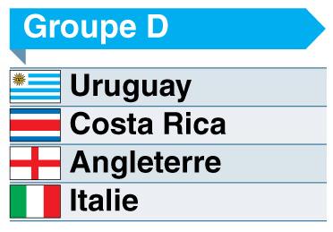 Le Groupe D de l'Italie pour la Coupe du Monde en brésil 2014.