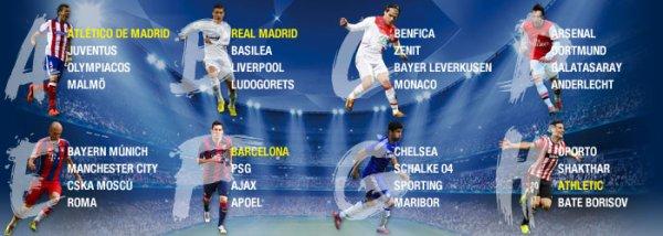 Voici le tirage au sort de la phase des groupes de la Ligue des Champions 2014-2015.