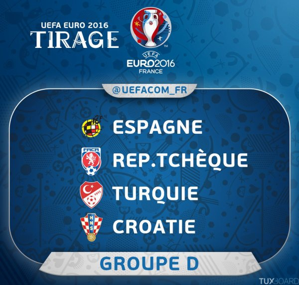 Je vous présente le groupe D pour l'Euro 2016 qui s'organise en France.