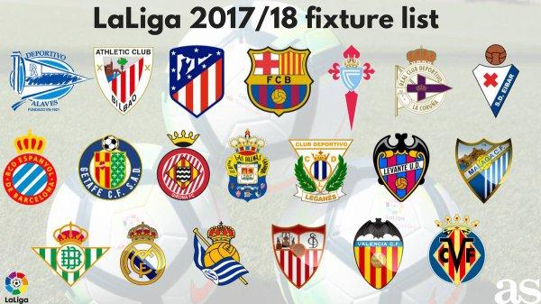 Les résultats finals de la 2 journées de la Liga Santander 2017-2018.
