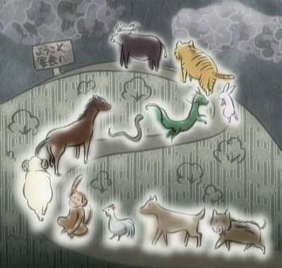 signes du zoodiaque Chinois