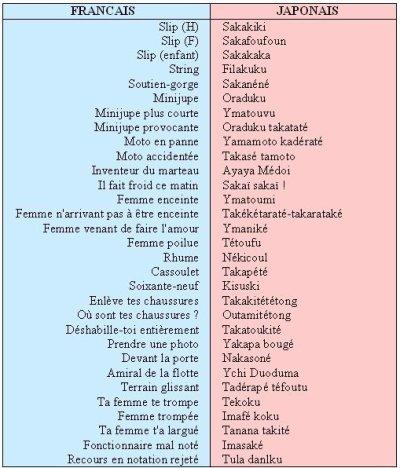 traduction japonais