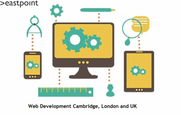 Trends in Web Development UK, Twickenham, Cambridge, Richmond, London, West London, Colchester, Chelmsford and  Surrey – Eastpoint Software