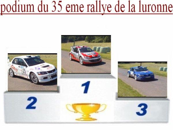 35 EME RALLYE DE LA LURONNE