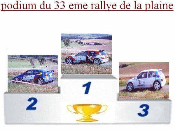 33 EME RALLYE DE LA PLAINE