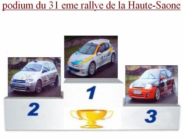 31 EME RALLYE DE LA HAUTE-SAONE