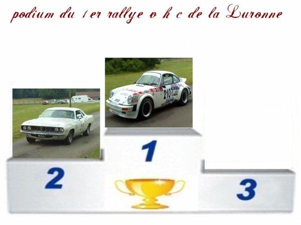 36 EME RALLYE DE LA LURONNNE