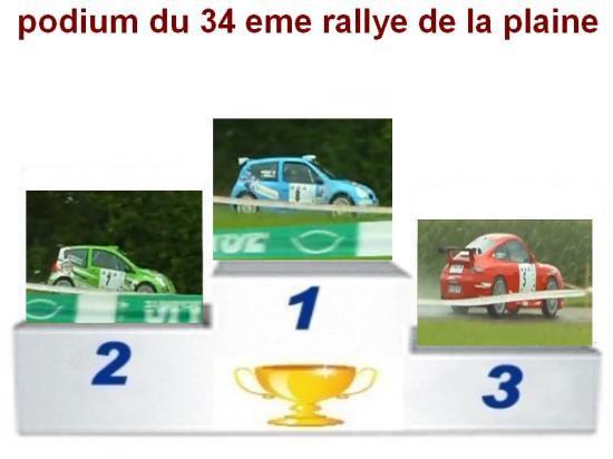 34 EME RALLYE DE LA PLAINE