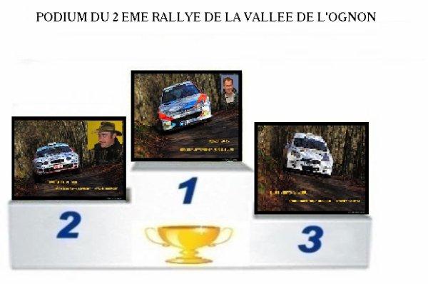 2 EME RALLYE DE LA VALLEE DE L'OGNON