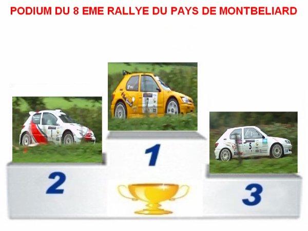 8 EME RALLYE DU PAYS DE MONTBELIARD