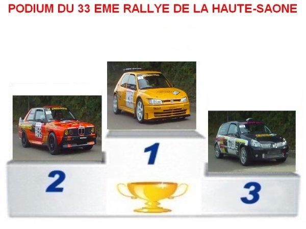 33 EME RALLYE DE LA HAUTE-SAONE