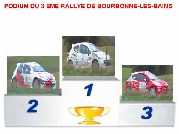 RALLYE DE BOURBONNE-LES-BAINS