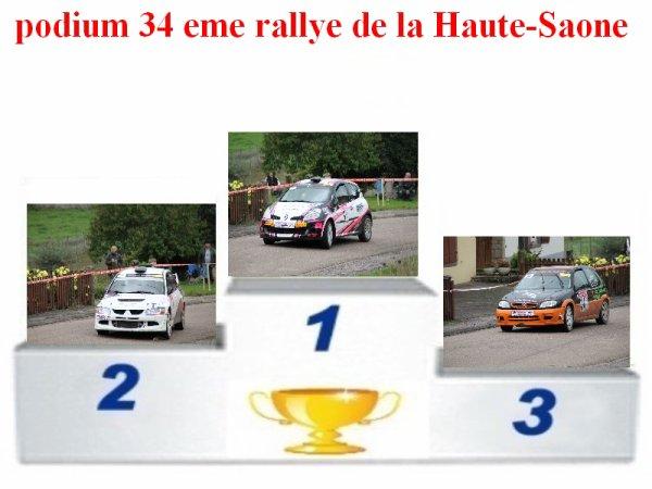 34 EME RALLYE DE LA HAUTE-SAONE