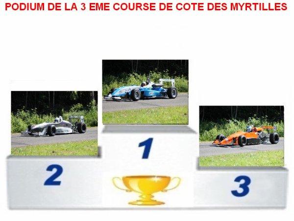 3 EME COURSE DE COTE DES MYRTILLES