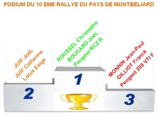 10 EME RALLYE DU PAYS DE MONTBELIARD