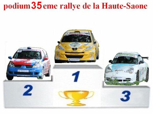 35 EME RALLYE DE LA HAUTE-SAONE