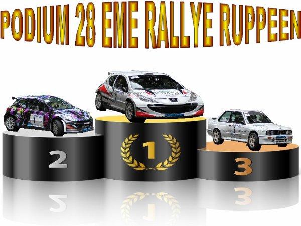 28 EME RALLYE RUPPEEN