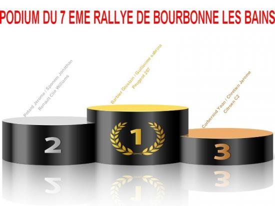 7 EME RALLYE DE BOURBONNE LES BAINS
