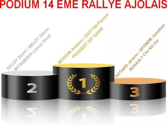 14 EME RALLYE AJOLAIS