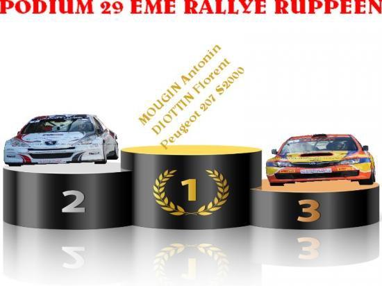 29 EME RALLYE RUPPEEN