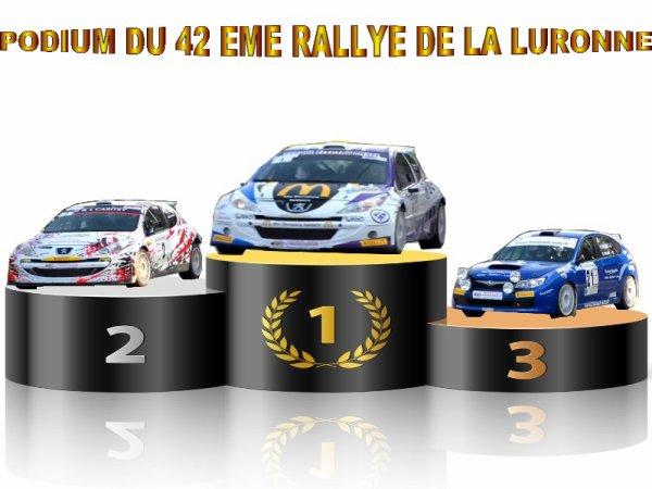 42 EME RALLYE DE LA LURONNE