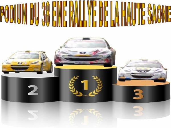38 EME RALLYE DE LA HAUTE SAONE