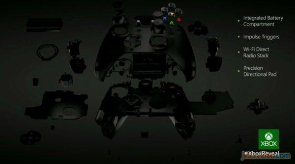 Xbox One !