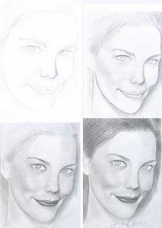 la progression du dessin (Liv Tyler) 2007
