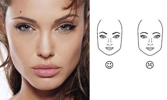 L'épilation des sourcils - Les adapters à la Morphologie