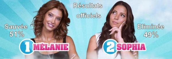 RÉSULTATS OFFICIELS des 2èmes Nominations : Mélanie / Sophia