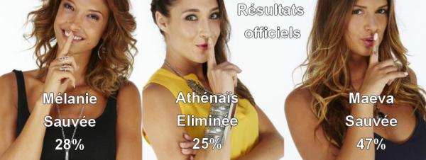 RÉSULTATS OFFICIELS des 4èmes Nominations : Mélanie / Athénais / Maeva