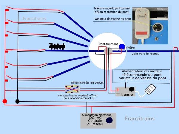 mon réseau - La rotonde type P Jouef et son pont tournant (1)