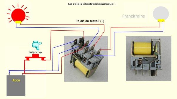 Mon réseau - Les relais électromécaniques (2)