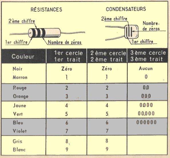 Mes activités - Les résistances pour diodes leds ,comment ça marche(3/9)