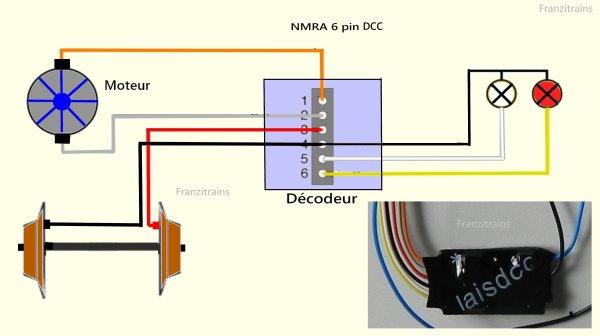 Mon réseau, mes activités - Un fourgon motorisé et digitalisé (2)