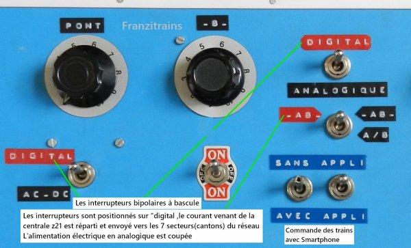 Mon réseau - Cohabitation des centrales numérique et analogique  (5)