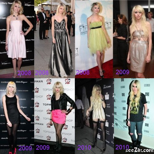 Look Evolution ( Taylor )