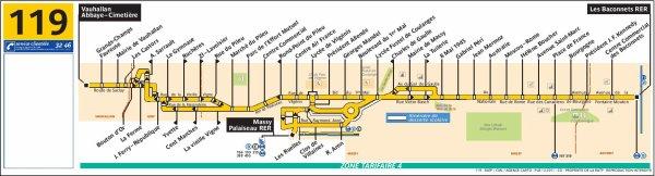 ligne 119   Massy-Palaiseau RER (Vauhallan — Abbaye - Cimetière jusqu'à 21 h) ↔ Les Baconnets RER