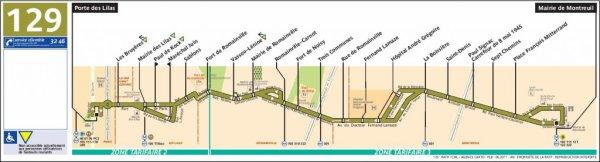 Ligne 129 Porte des Lilas ↔ Mairie de Montreuil
